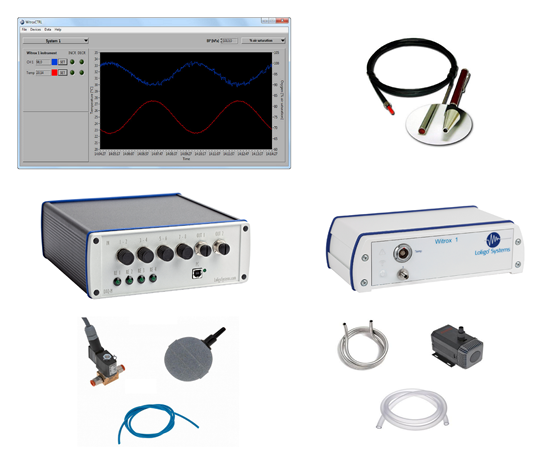 Picture of 1-channel oxygen & temperature regulator system